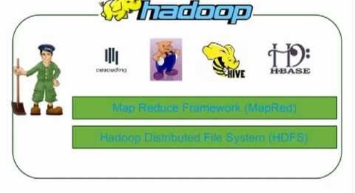 Webinar: Introducing Spring for Apache Hadoop