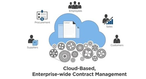 Enterprise Contract Management: Accelerate Commerce, Protect Against Risk, Optimize Your Business