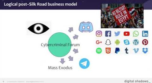 The Cybercriminal Forum is Not Dead | Recorded Webinar