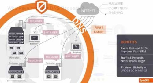 Go beyond the firewall with DNS