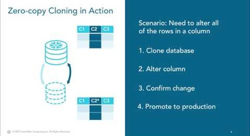 A Quick Look at Zero-copy Cloning