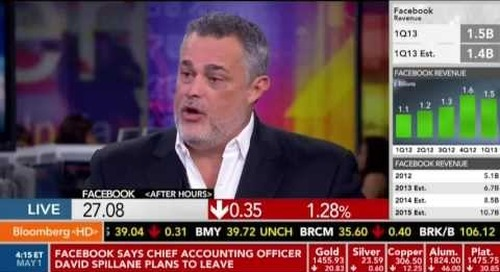 Jeffrey Hayzlett on Street Smart - Facebook Earnings