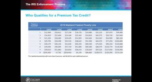 Who qualifies for a Premium Tax Credit?