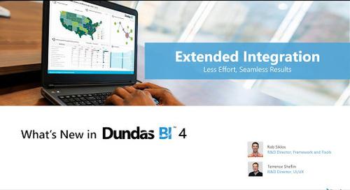 Dundas BI 4 - Integration Features
