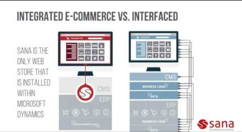 Do You Know the Difference Between Integrated and Interfaced E-Commerce?