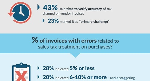 Procure to Pay Process – ASUG Survey Finds Sales and Use Tax Obligation Blindspot – INFOGRAPHIC