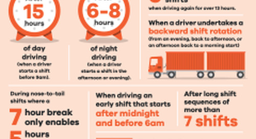 Fatigue management for truck drivers | Top tips
