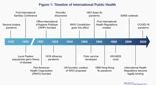 Against All Odds: Can Covid-19 Usher in a New Era in International Public Health Cooperation?
