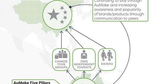 "DHL eCommerce Partners With ""daigou"" AuMake"