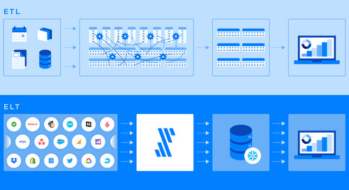 A Beginner's Guide to ELT Data Pipelines