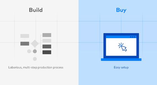 Build vs. Buy: A Comparison