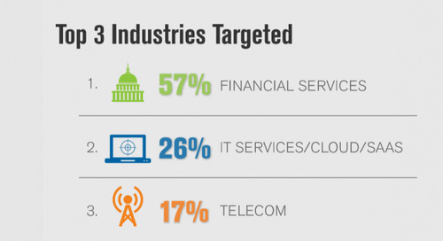 Denial of Service Attacks Overwhelmingly Target Financial Services