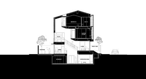 Cascading House