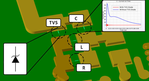 XFdtd's Transient EM/Circuit Co-Simulation for TVS Diode ESD Protection