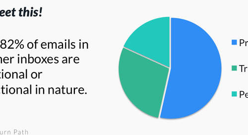 Try These 6 A/B Tests Today to Increase Your Hotel's Email Open Rates