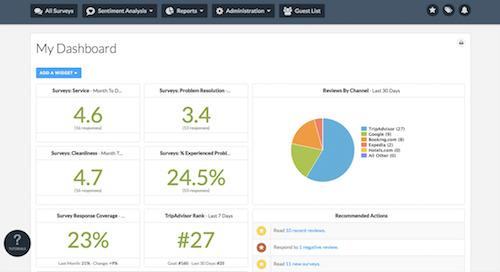 New Surveys KPI Widgets for Custom Dashboards