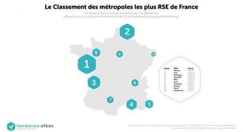 La métropole nantaise 1ère du classement des métropoles les + RSE de France de la Fondation OÏKOS