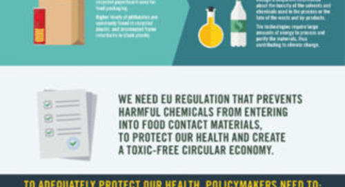 Harmful chemicals in food packaging hamper the circular economy