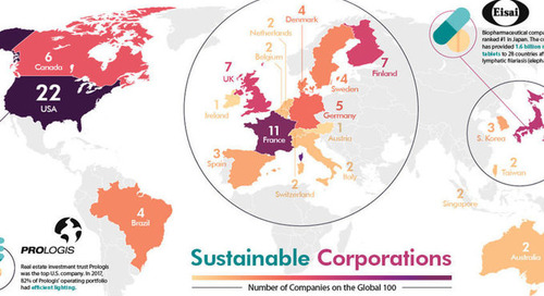 Mapped: The Countries With the Most Sustainable Corporations