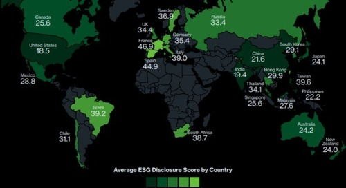 China Set to Lead ESG Disclosure to Lure Foreign Investments