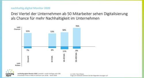 Mittelstand sieht Digitalisierung als Chance für mehr Nachhaltigkeit