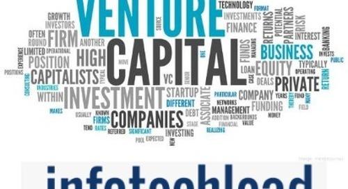VC funding: Byju's, EcoVadis, Docket, ClassPass
