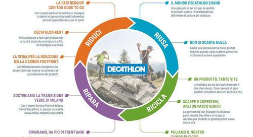 Da Decathlon una strategia per la sostenibilità ambientale Agenzia di stampa