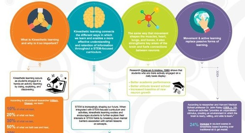 How Does Kinesthetic Learning Benefit STEM? [Infographic]