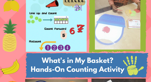 [Lesson Plan] Counting Strategies Activity: Build a Fruit Basket