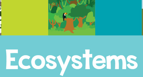 [Lesson Plan Unit] Ecosystems