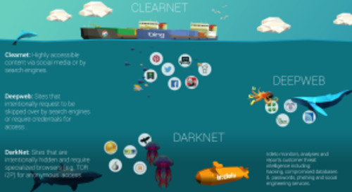 The DarkNet and its role in online piracy