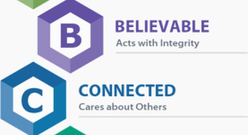 Ken Blanchard on Having Trust Conversations at Work
