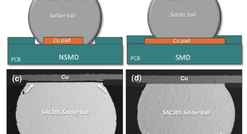 PCB Design For Solder Mask Defined Footprints