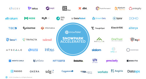 Welcome to Snowpark: New Data Programmability for the Data Cloud