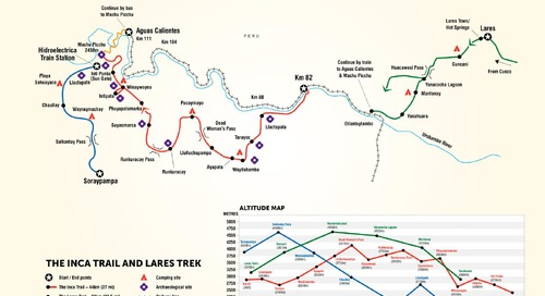 """What is the Lares Trek? A primer to the """"other"""" Machu Picchu hike"""