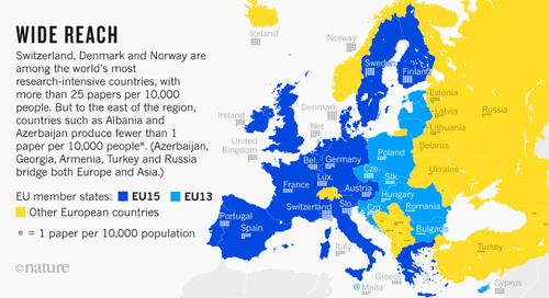 Science in Europe: by the numbers