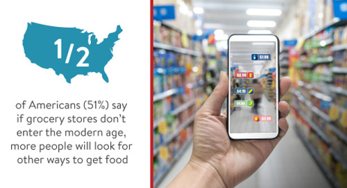 Phononic's Second Annual Store of the Future Report Reveals Consumer Preferences on the Grocery Store Experience