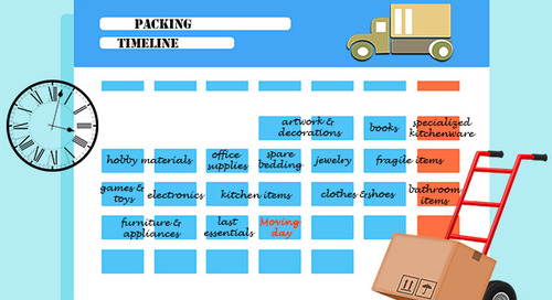 Packing timeline for moving – a personalized packing calendar