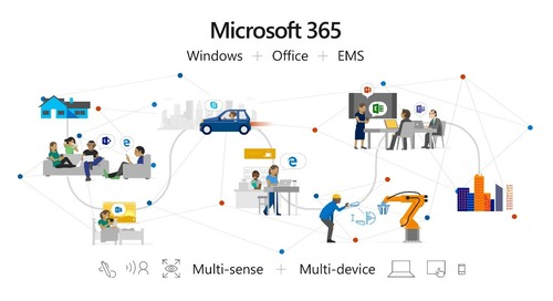 New Infographic: Getting the Most from Microsoft 365