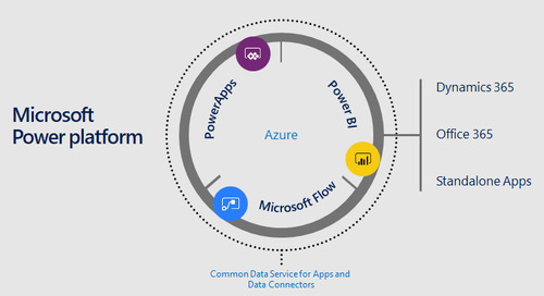 Better Together: Dynamics 365 & Power Platform