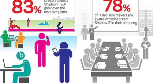Shadow IT: Command and Control is not the answer