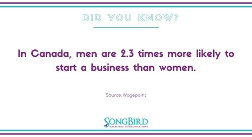 SongBird Marketing