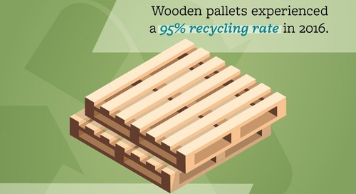 National Wooden Pallet & Container Association