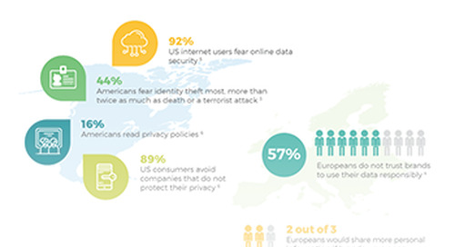 GDPR by the Numbers (an Infographic)
