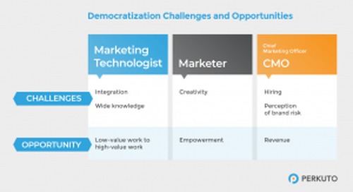 What Martech Democratization Means for the Org Chart