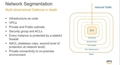 Webinar - Security & Compliance Basics