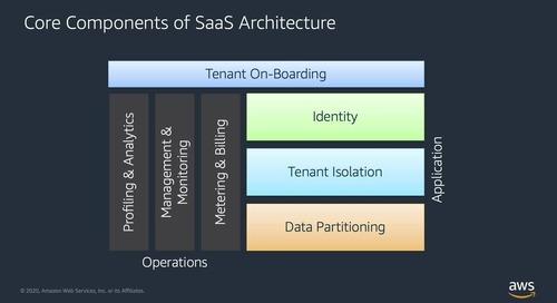Episodio 1: principios técnicos fundamentales de construcción de una aplicación SaaS en AWS