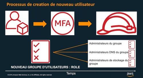 Webinaires sécurité AWS : Well-Architected : Le pilier sécurité