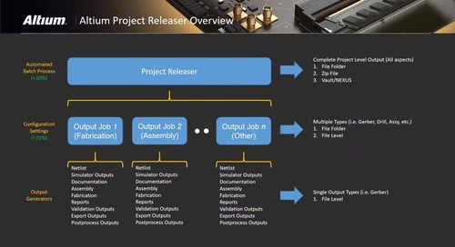 Exploring Altium Designer's Project Releaser Webinar
