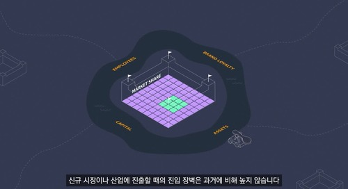 AWS Innovation Day - Culture of Innovation - A Leader's Guide - KR ver2